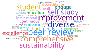 neasc-cis_standard-wordle